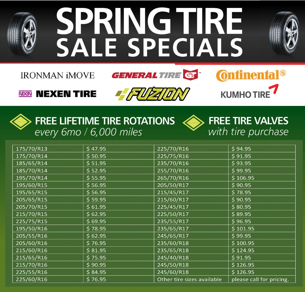 20- Eng. Spring Tire Chart - Rite Way Spring AD20